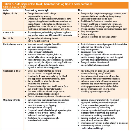 Tabell 2. Aldersspesifikke trekk, barnets frykt og tips til helsepersonell.