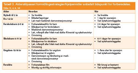 Tabell 3. Alderstilpasset formidlingsstrategier/hjelpemidler anbefalt tidspunkt for forberedelse.