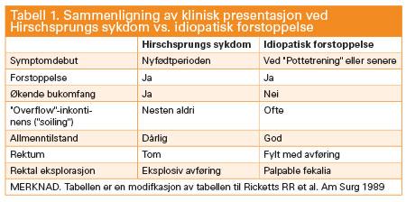 Tabell 1. Sammenligning av klinisk presentasjon ved Hirschsprungs sykdom vs. idiopatisk forstoppelse